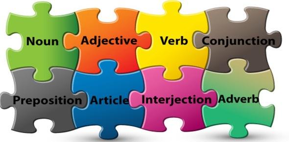 What part of speech substitutes for a noun or pronoun?