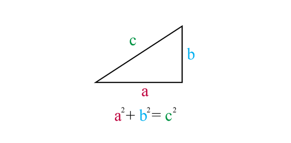 The Pythagorean Theorem is known for calculating right triangle, but it also applies to spherical