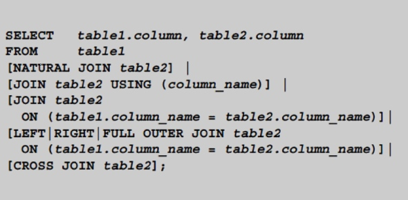 What is true about joining tables through an equijoin?