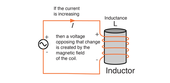 What is inductance?