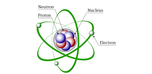 """There is no process that """"gives"""" protons and other charged particles charge. They have"""