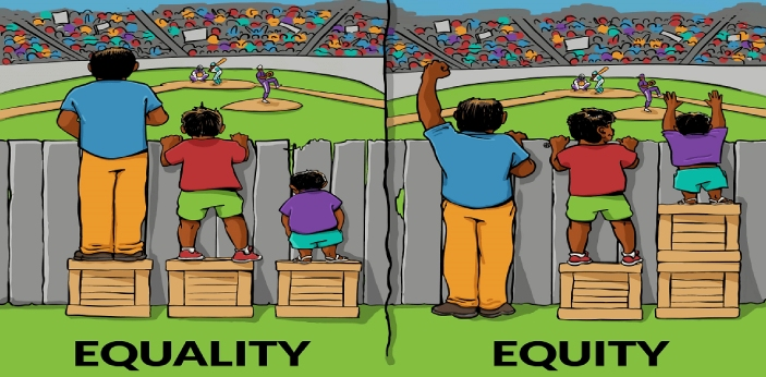 There is a common misconception that equity and equality may mean the same thing but actually, they