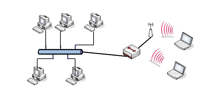 WEP means Wired Equivalent Privacy, while WPA means Wireless Protected Access. From the meanings