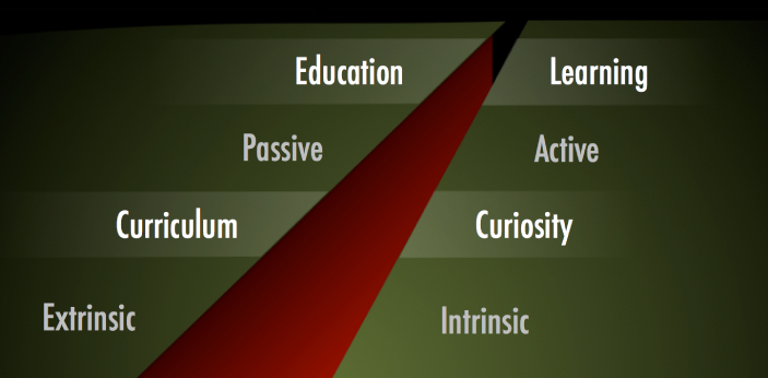 Education and learning are very similar. However, education is a formal process that usually lasts