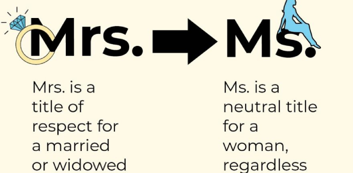 The terms Ms and Mrs. are two different titles that are majorly used for women. However, they have