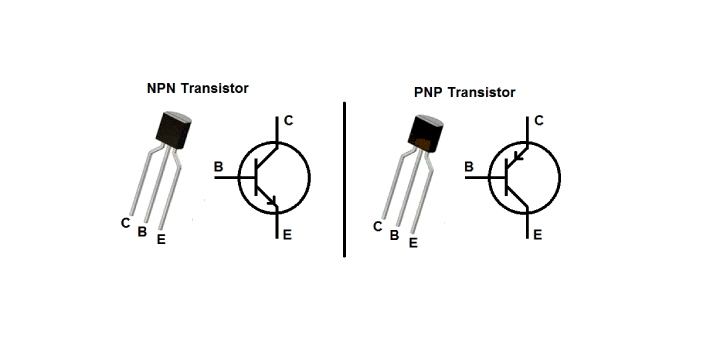 NPN and PNP are transistors. Specifically, they are both bipolar junction transistors. They can be