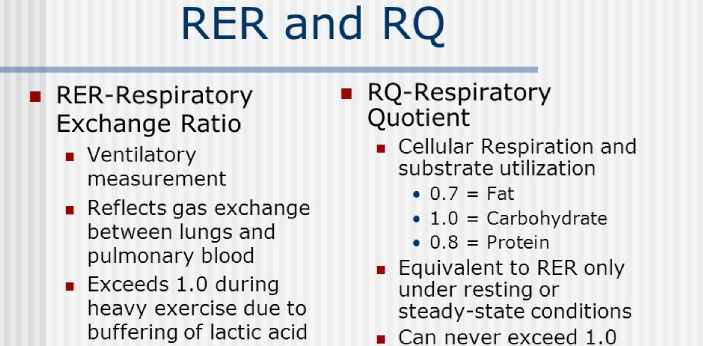 RER and RQ are the short forms of Respiratory Exchange Ratio and Respiratory Quotients. The two
