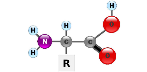 Which is the most stable chemical compound?