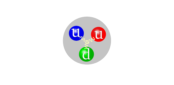 What are quarks?