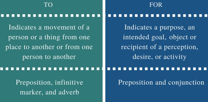 There are so many examples of prepositions in English language. Both 'Of' and 'For'