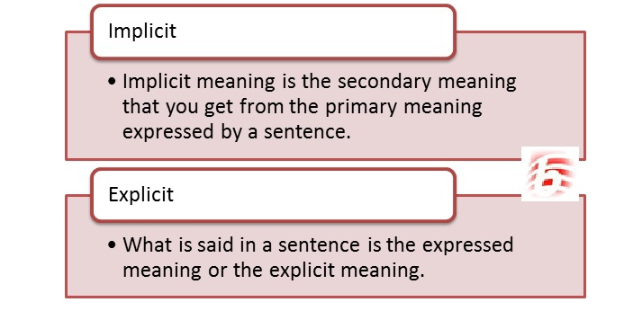Explicit and Implicit are two words of the English language that have a similar meaning. Explicit