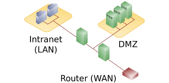 What is one advantage of setting up a DMZ with two firewalls?