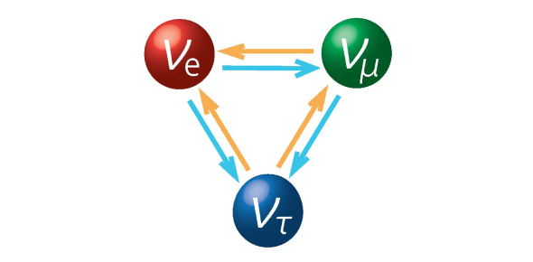 An electron neutrino is a particle. This particle, though, that does not have an electric charge.