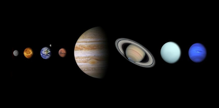 The solar system comprises of the sun, planets, and some other objects orbiting around the sun. The
