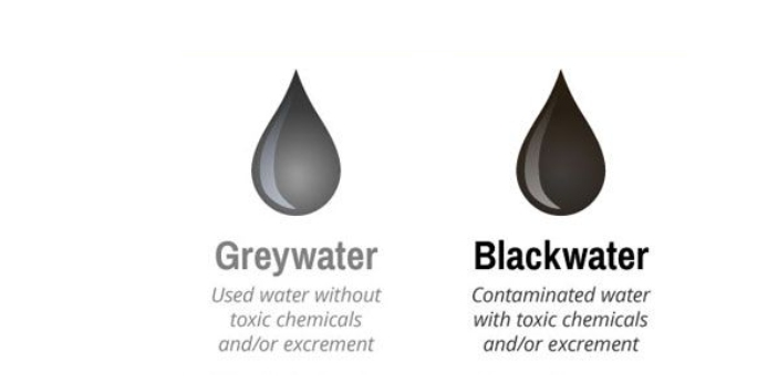 It can be confusing to know the difference between blackwater and greywater when you do not even