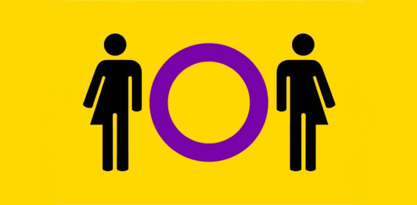 What does 'Intersex' mean?