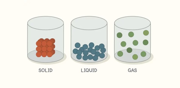 Can gas turn directly into solid?