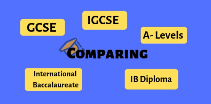 IB and GSCE are two different educational programs. IB is the acronym for International