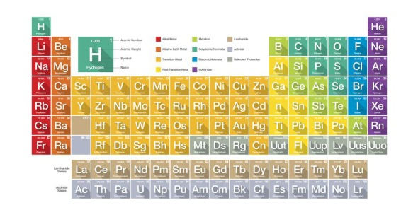 Ununoctium is the heaviest element that is man made. Uranium is the heaviest naturally occuring