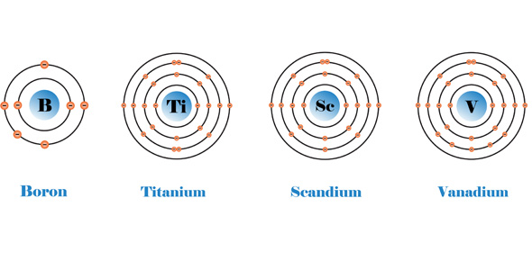 Which Answer Is The Electron Configuration Of Vanadium Which Has An