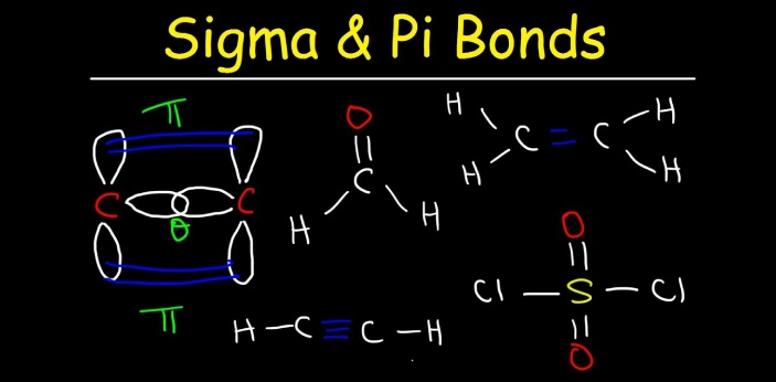 Sigma bonds are molded by the axial overlapping of the half-filled atomic orbitals of atoms. Pi