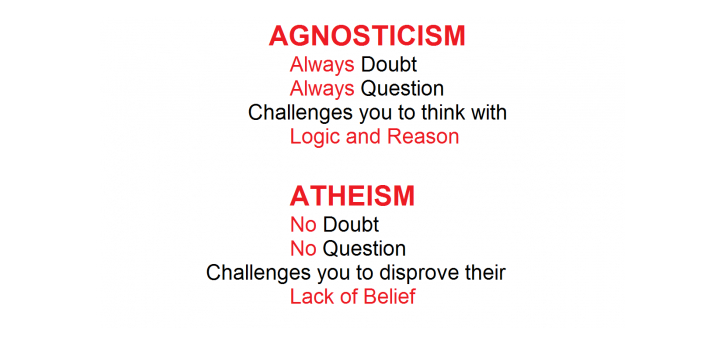 Atheism and Agnosticism are two ways that one can define themselves in regards to their beliefs.