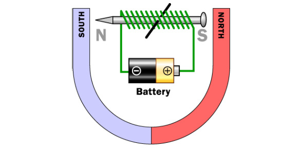 How are electromagnets made?