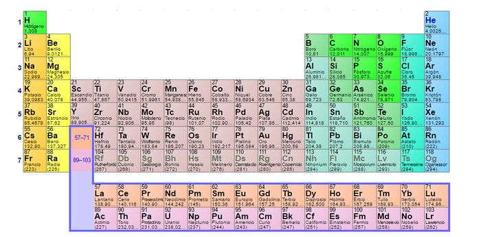 Elements are refined substances, which consist of only a single type of atom, or the same type of