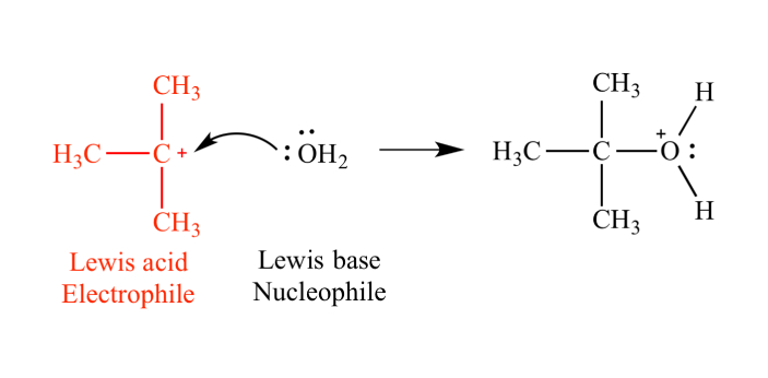 Lewis Acid refers to the acidic substance that accepts electron or pairs of electrons