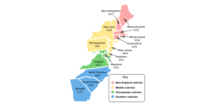 The southern and New England colonies were the lands that the pilgrims occupied during the