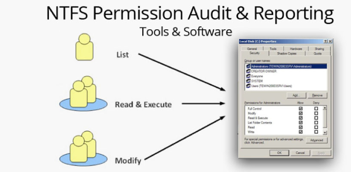 One of the main differences between the two is how simple they would be to use. Share permissions