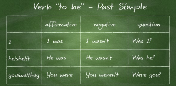 What is the meaning of past simple tense?