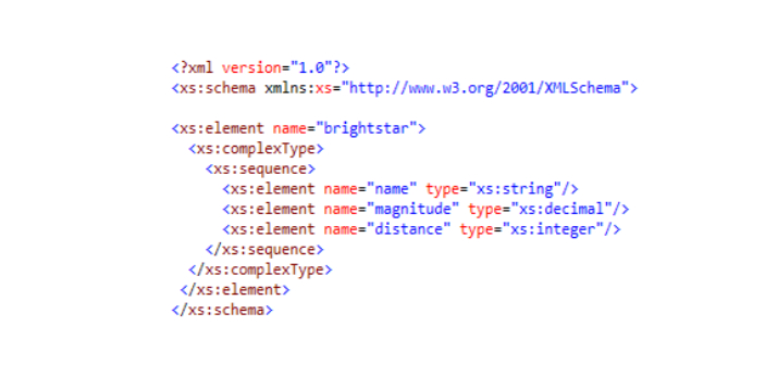 DTD is the acronym for Document Type Definition. XML Schema and DTD are methods of structuring and