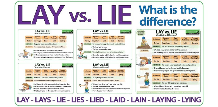 Lay and lie may seem to be the same thing, but they are different from each other. When you say