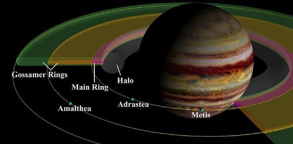 Do Jupiter's moons collide?