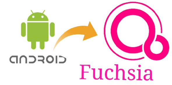 Will Google Fuchsia replace Android?